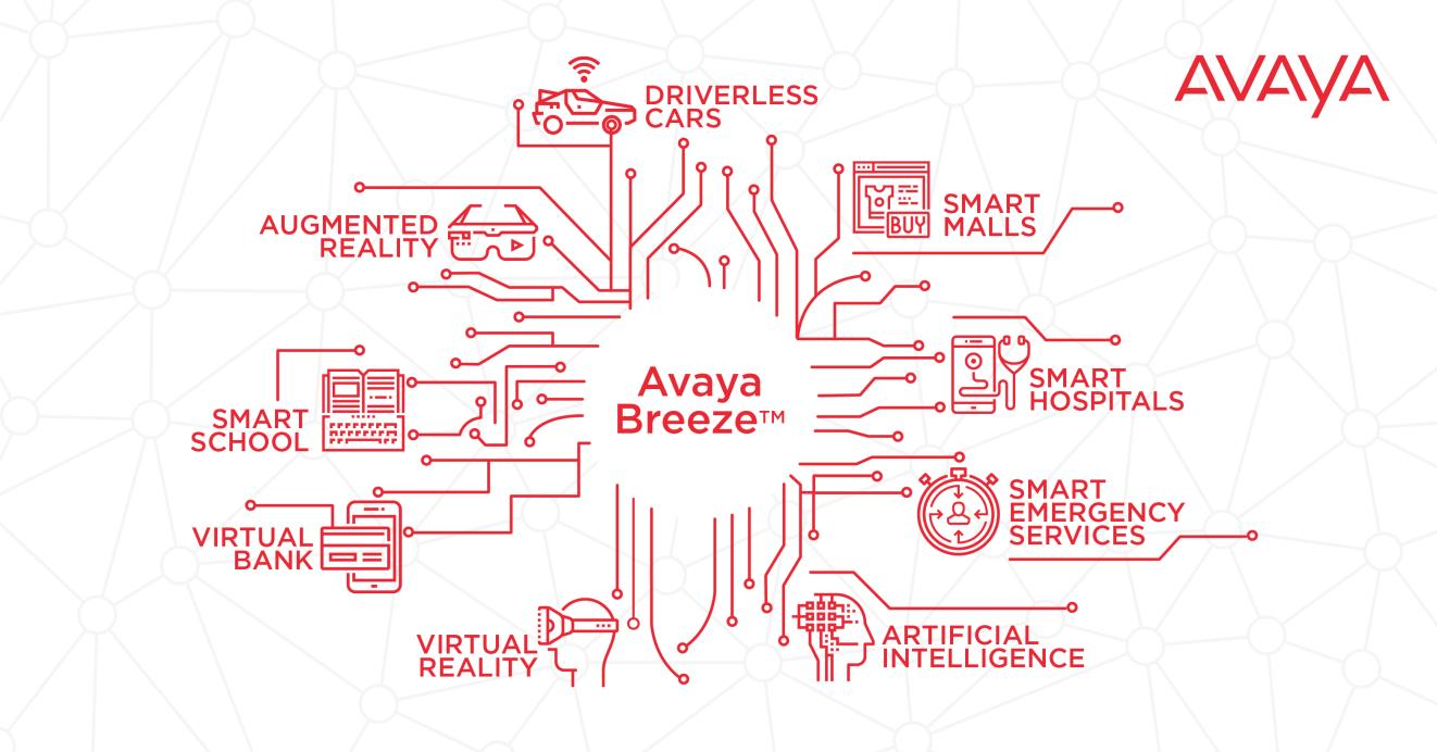 Digital Transformation Con Avaya Breeze