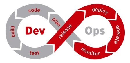 Trend Micro - Devops e Security