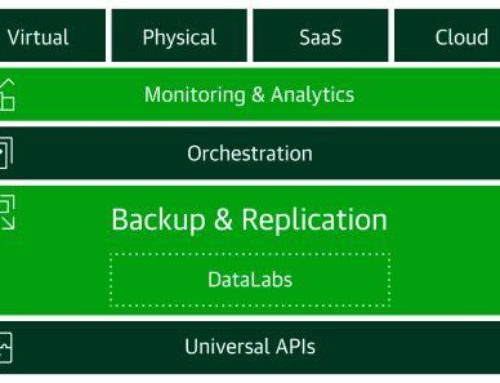 Dati sempre disponibili con il Multi-Cloud e il Cloud Data Management di Veeam